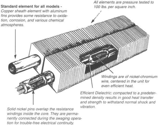 markel electric cabinet unit heaters | cabinets matttroy 480 3 phase heater wiring diagram fostoria heater wiring diagram #15